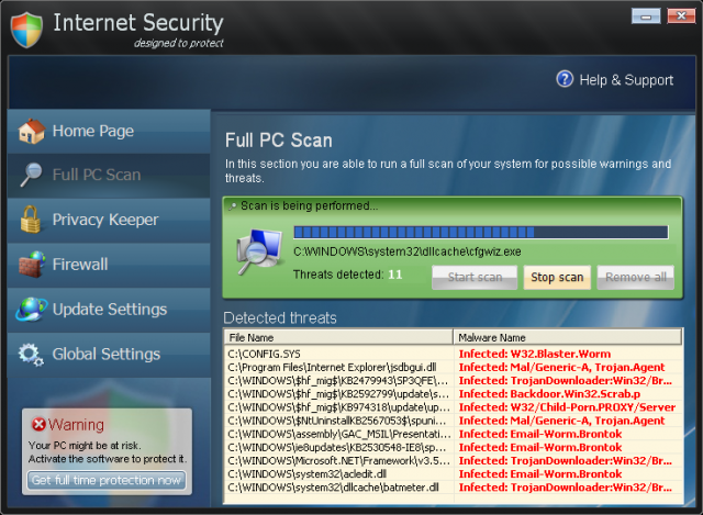 Internet Security snapshot