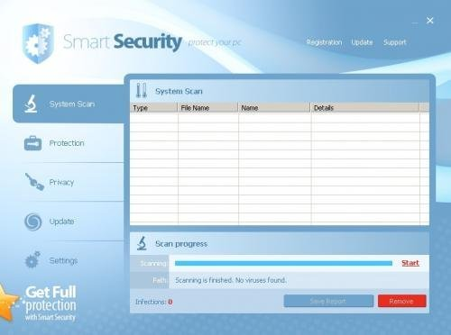 Smart Security snapshot