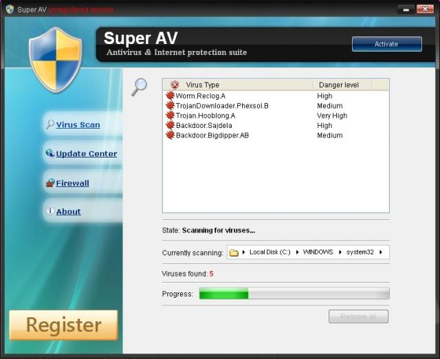 Super AV snapshot
