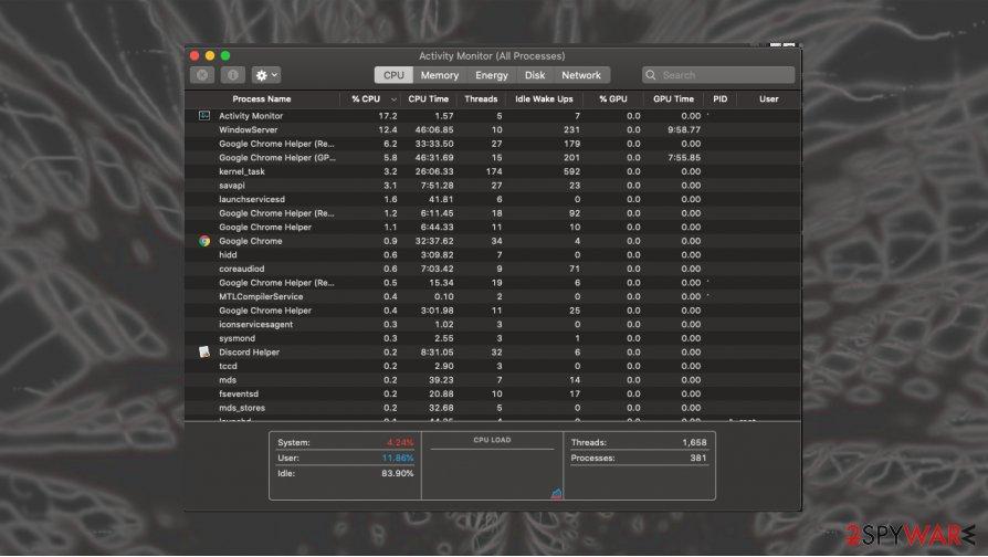Activity Monitor on macOS