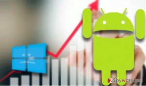 Android 1-0 Windows: Android OS is now the most popular operating system