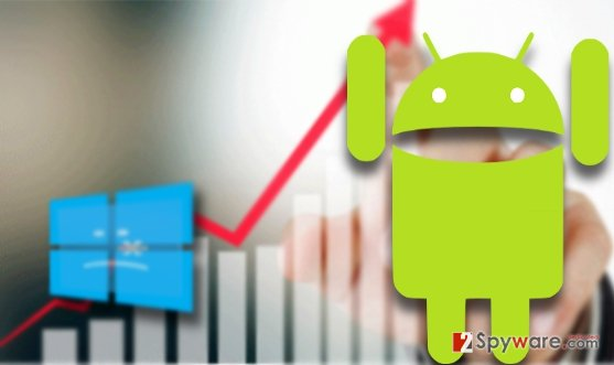 Android tops as the world's most popular OS