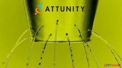 Attunity leaky Amazon S3 bucket
