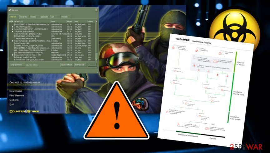 Counter-Strike 1.6 gamers' PCs hacked due to zero-day vulnerabilities