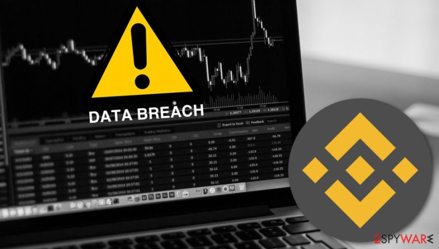 KYC data exposure. Binance receives a 300 BTC ransom demand