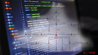 Hackers target misconfigured Docker servers