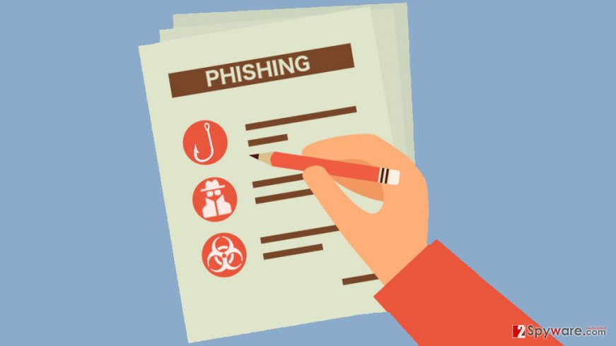 Experts publish a list of 2000 phishing sites