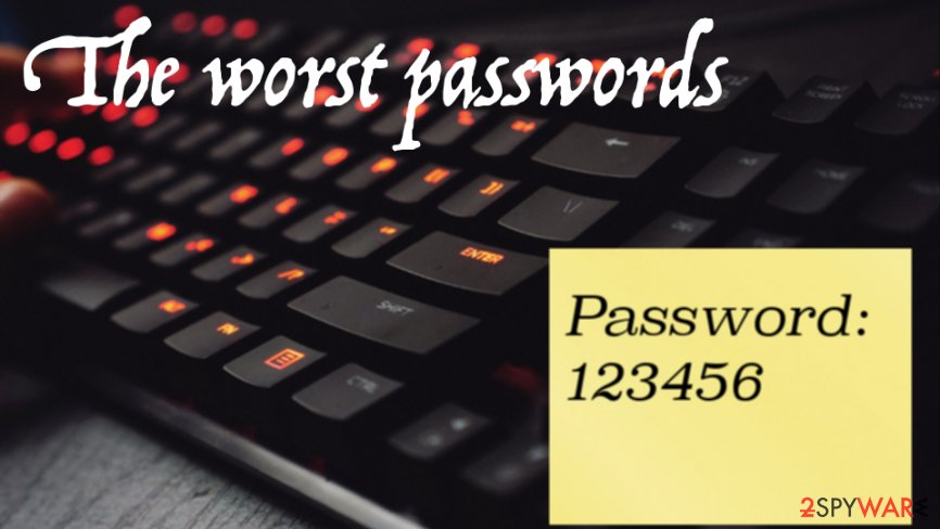 The worst passwords of 2018