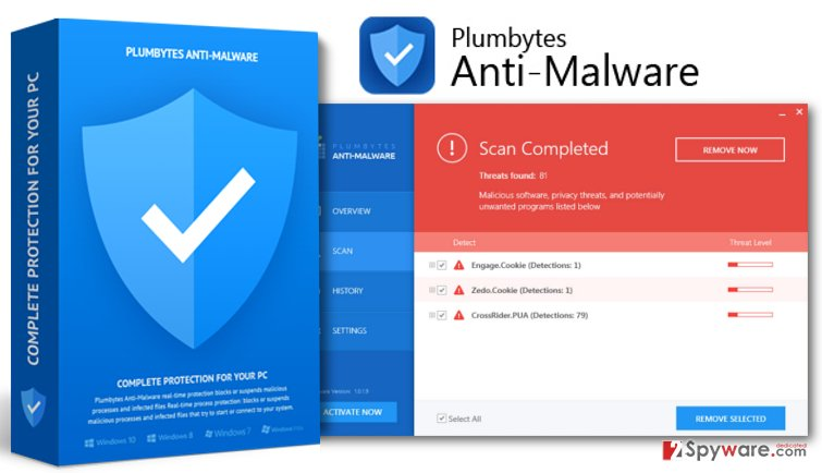 The Best Anti Malware Software Of 2017