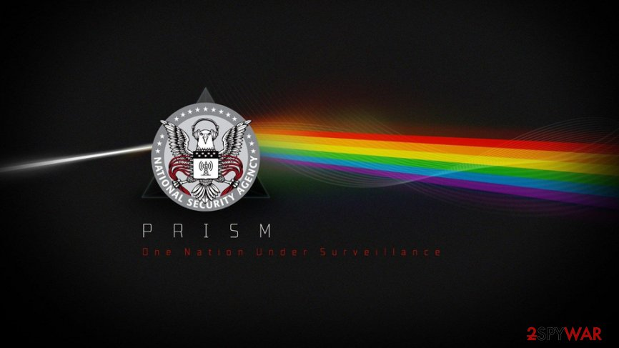 PRISM surveillance program