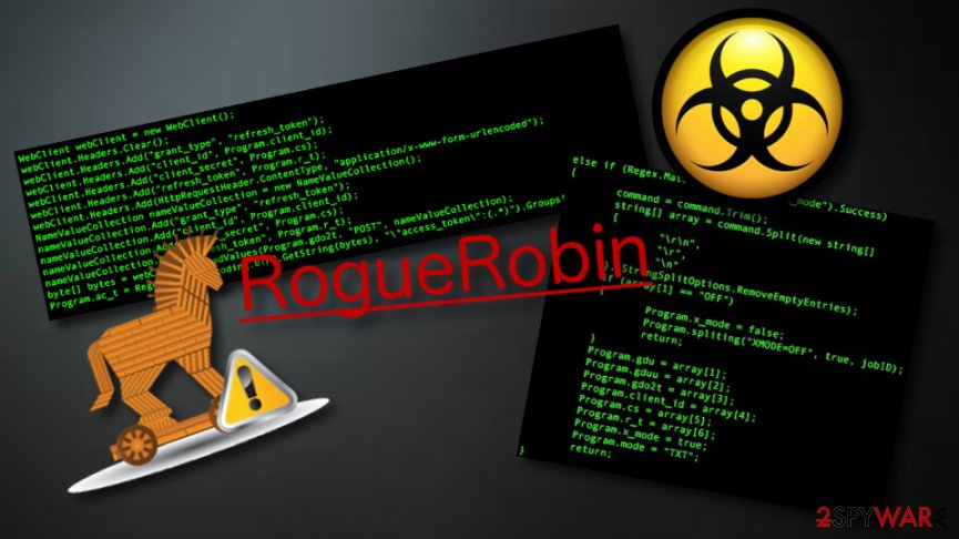 RogueRobin linked to DarkHydrus APT uses Google Drive as C&C server