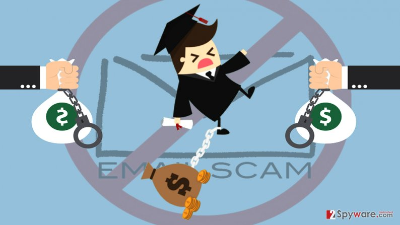 Student loan forgiveness scam is being spread by Ascesso Trojan