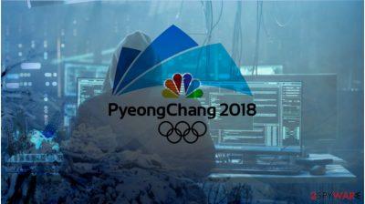 Cyber attack at Pyeongchang Winter Olympics