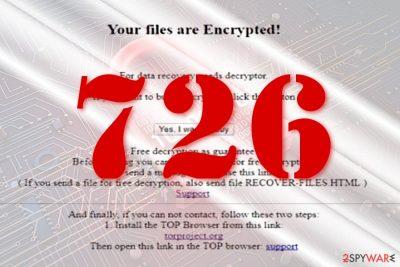 The sample of 726 malware