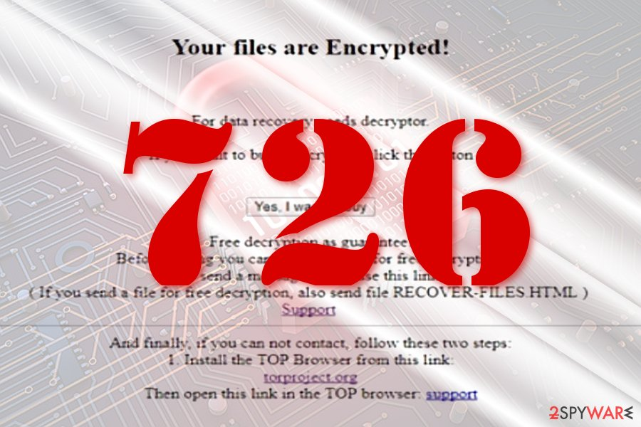 The sample of 726 malware