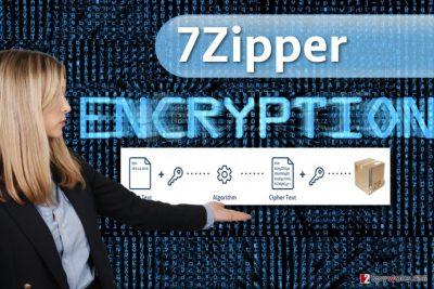 7Zipper virus