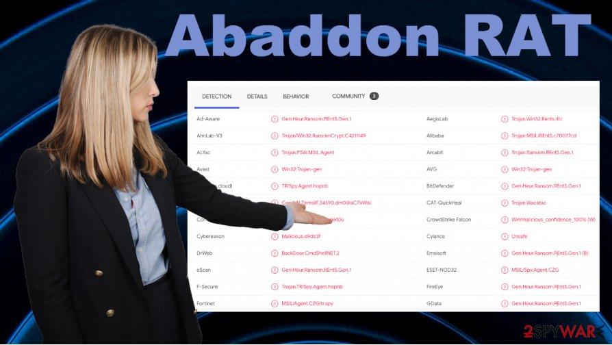 Abaddon RAT virus