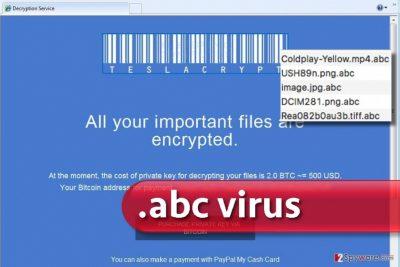 .abc file extension virus