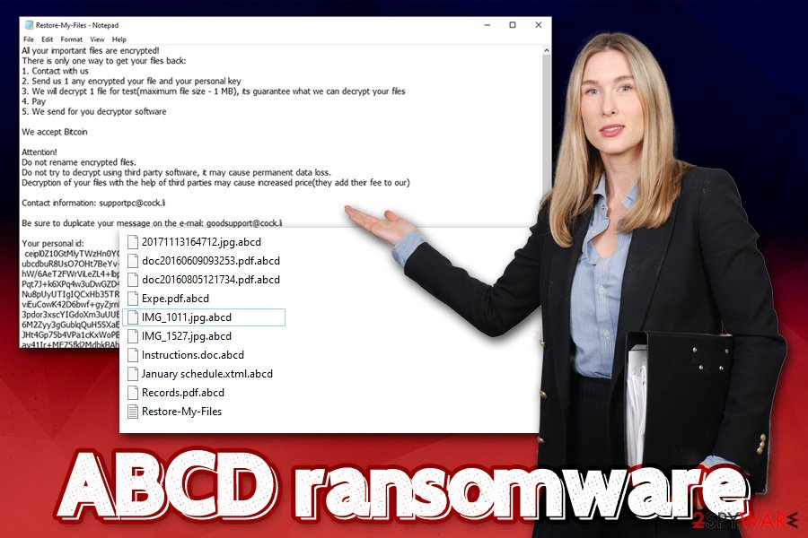 ABCD ransomware virus
