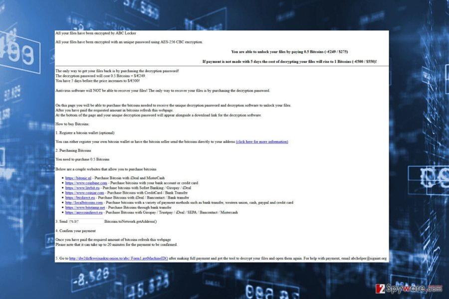 Ransom note by ABCLocker ransomware