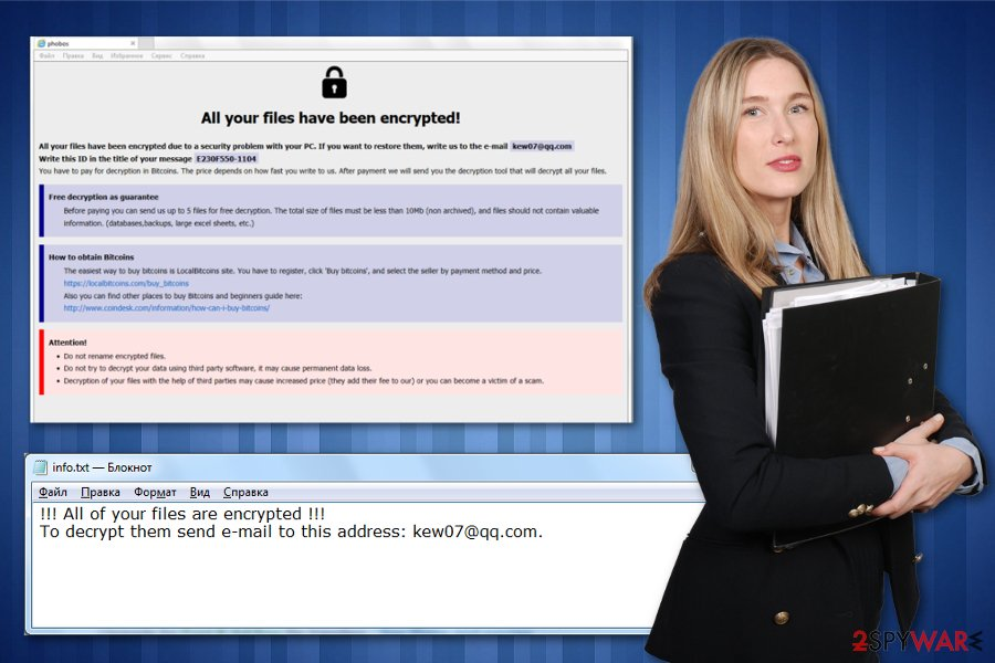 Actin ransomware virus