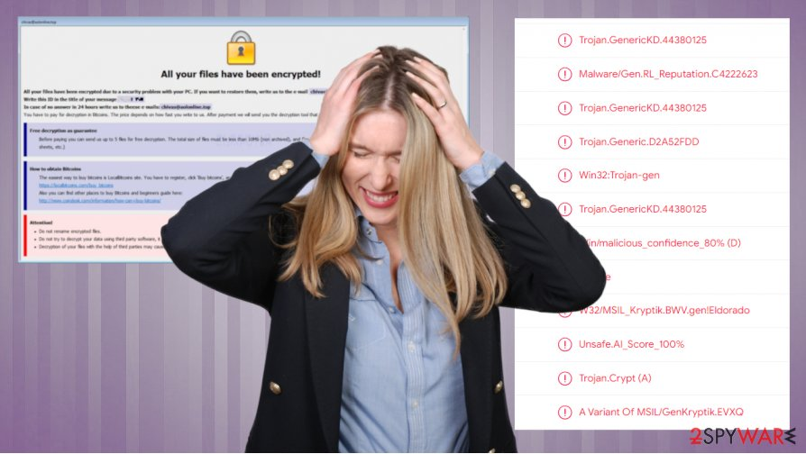 Acuff ransomware virus