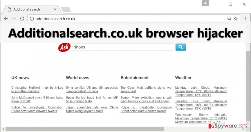 Screenshot of Additionalsearch.co.uk search engine