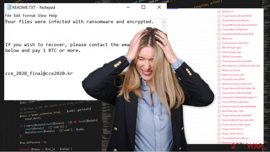Aieou ransomware virus