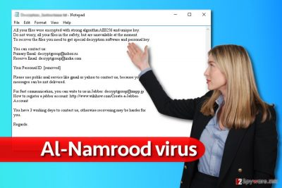 Note by Al-Namrood ransomware virus