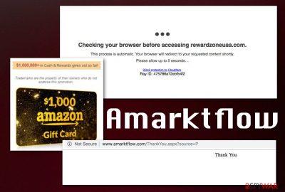 Amarktflow scam