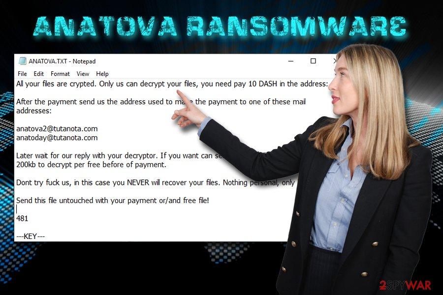 Anatova ransomware virus