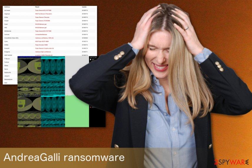 AndreaGalliransomware