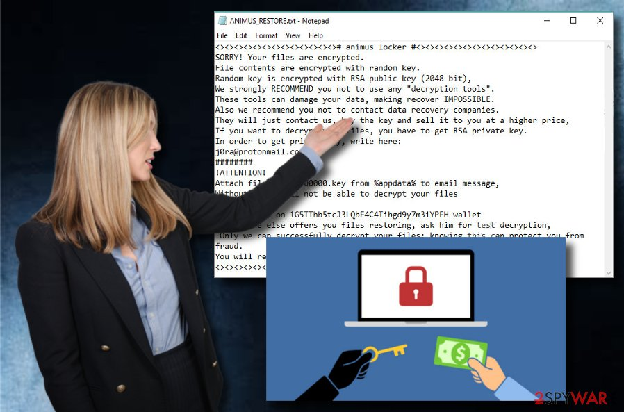 AnimusLocker ransomware-type virus