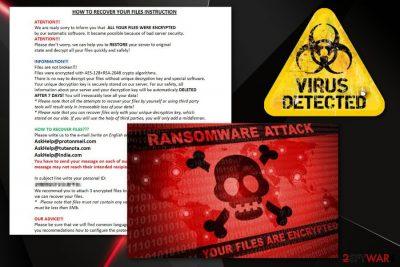 Ann ransomware