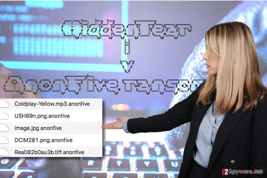 AnonFive ransomware virus