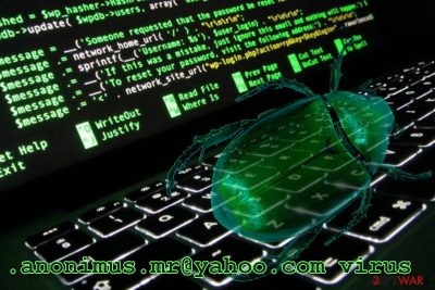 .anonimus.mr@yahoo.com virus