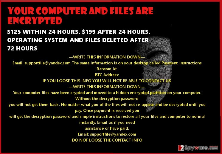 The image revealing Anonymous virus