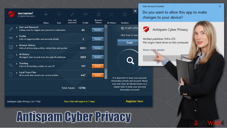 Antispam Cyber Privacy