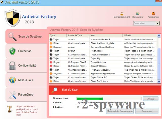 Antiviral Factory 2013 snapshot