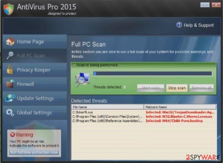 AntiVirus Pro 2015 snapshot