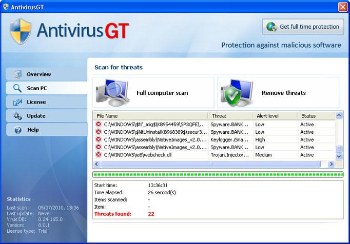 AntivirusGT