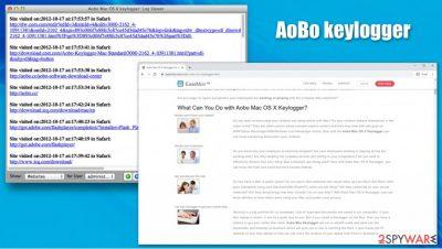 AoBo keylogger