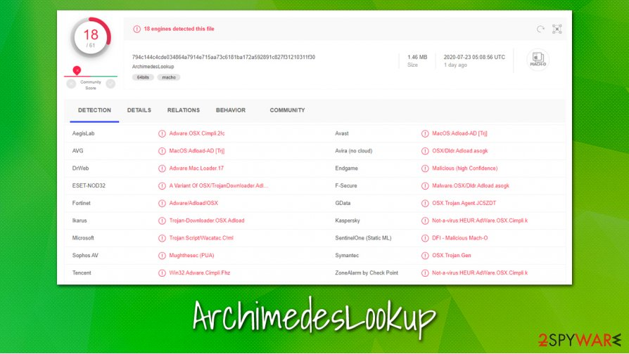 ArchimedesLookup malware detection