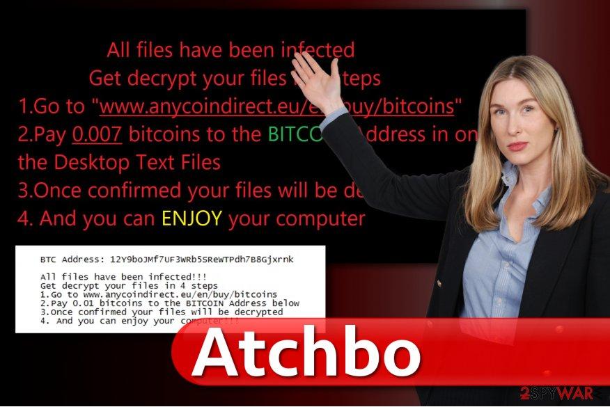 Atchbo ransomware virus