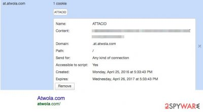 Atwola cookie on web browser