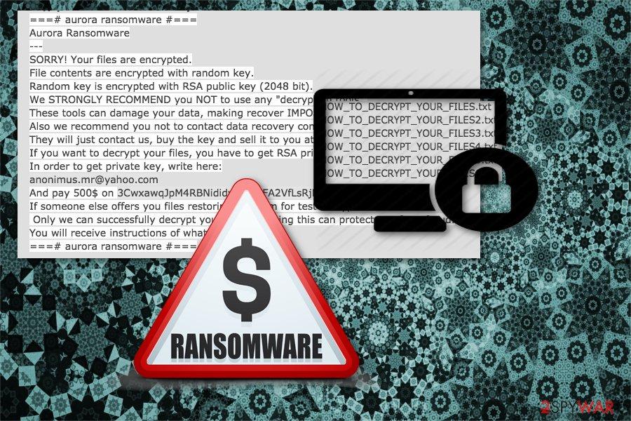 Aurora ransomware image