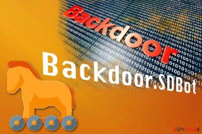 Backdoor.SDBot malware