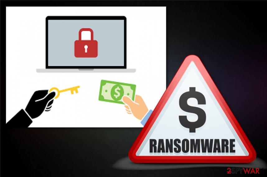 .BACKUP ransomware