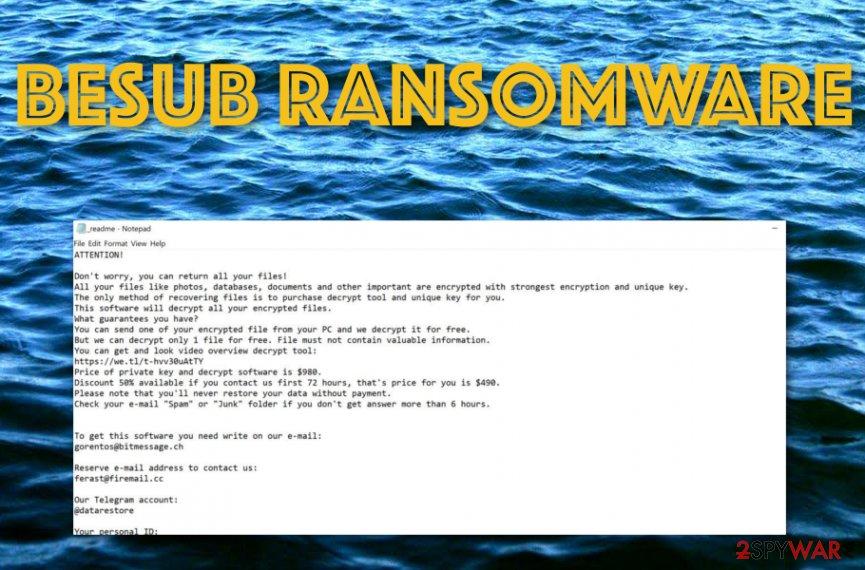 Besub ransomware virus