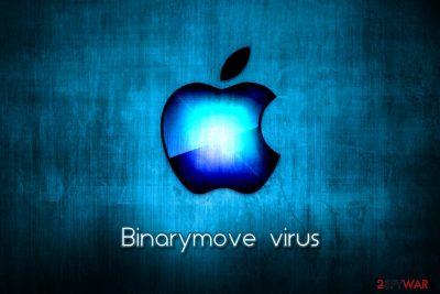 Binarymove virus